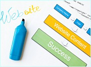 How Make a Website Plan