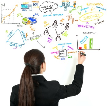 What is Business Research