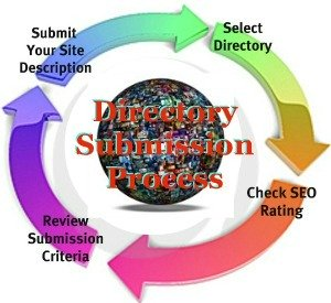 Directory Web Site Submission