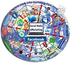 Social Network Marketing